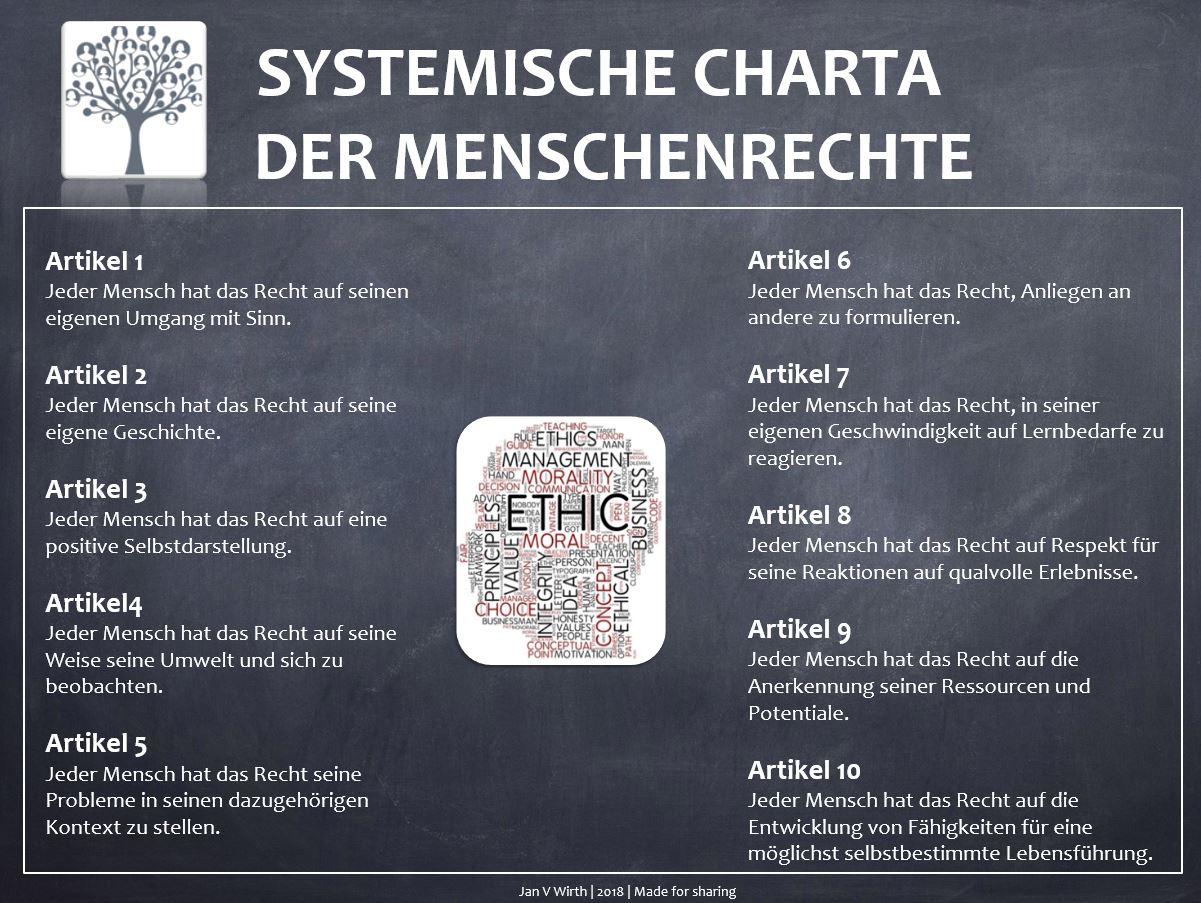 Systemische Charta der Menschenrechte